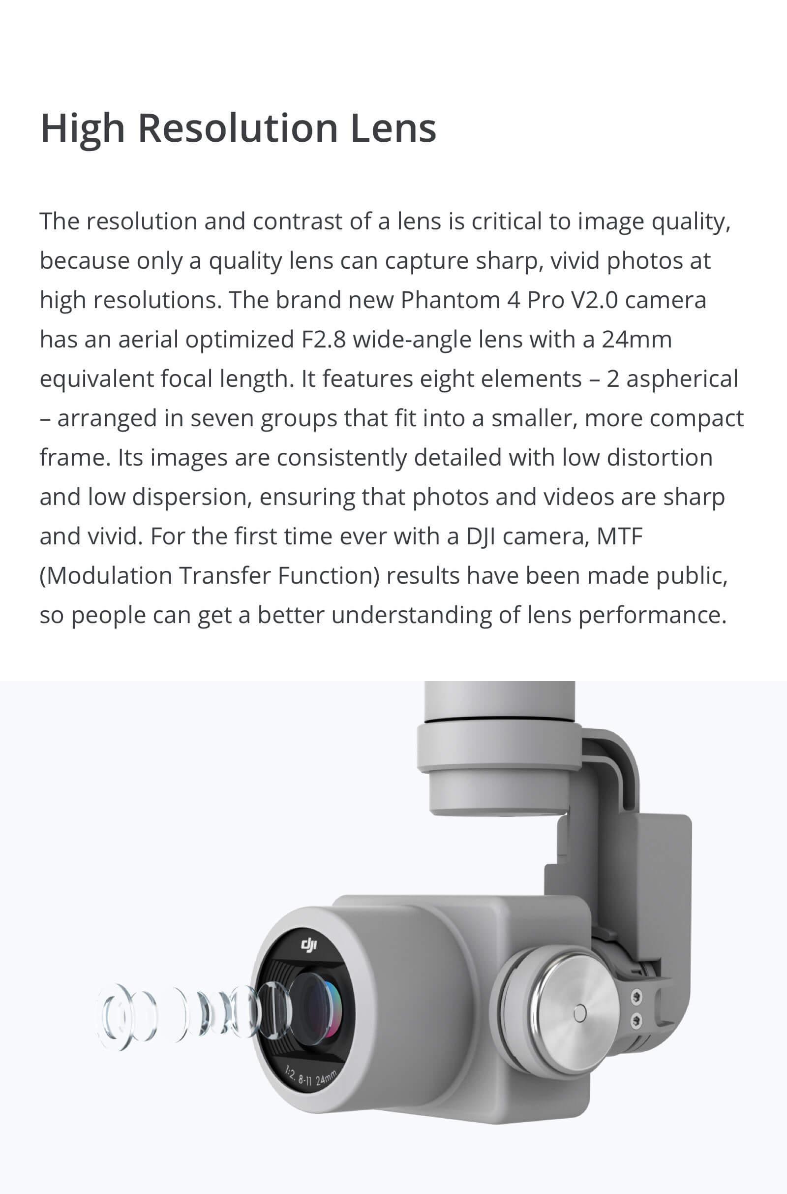 DJI Phantom 4 Pro Camera Lens