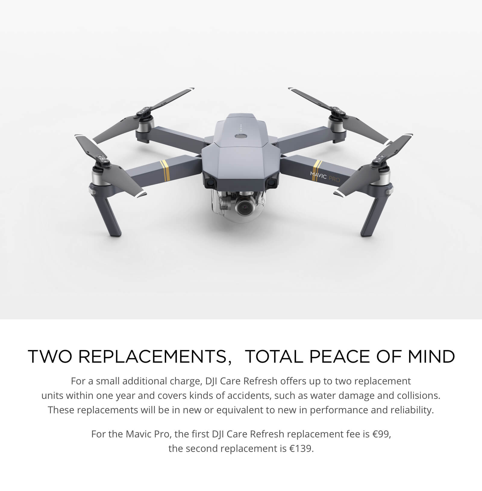 05Two%20Replacements%uFF0CTotal%20Peace%20of%20mind%20mavic%20pro.jpg